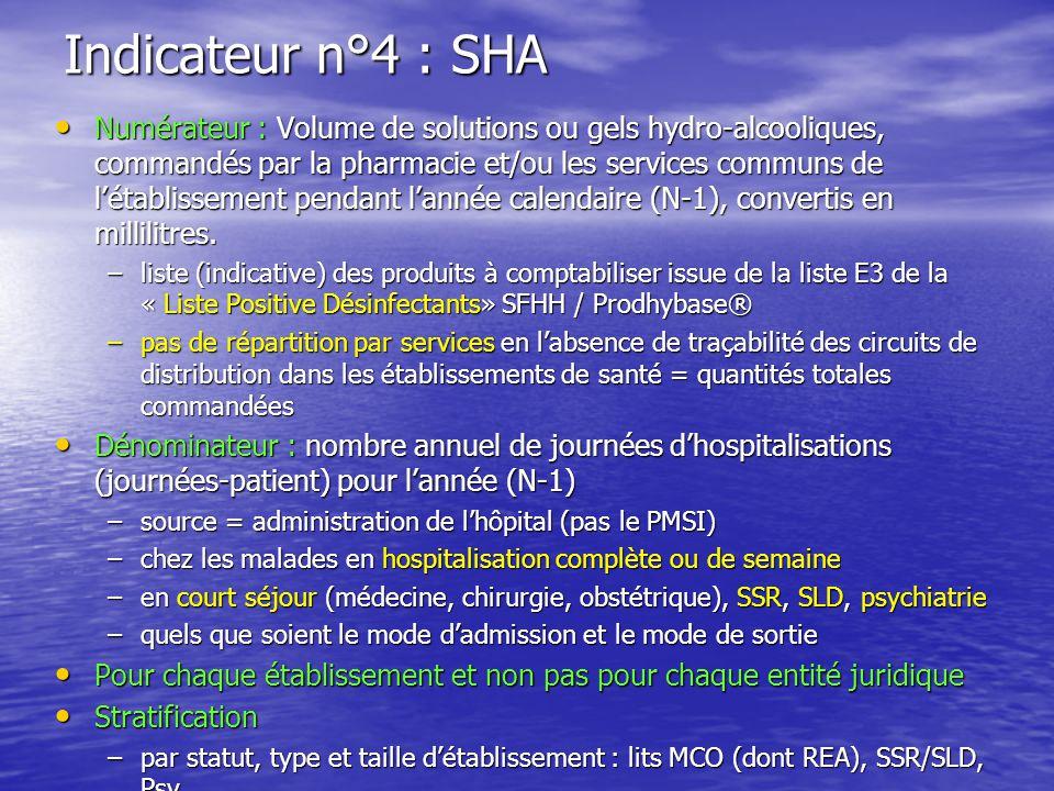 Indicateur n°4 : SHA Numérateur : Volume de solutions ou gels hydro-alcooliques, commandés par la pharmacie et/ou les services communs de létablissement pendant lannée calendaire (N-1), convertis en millilitres.