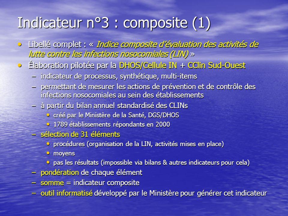 Indicateur n°3 : composite (1) Libellé complet : « Indice composite dévaluation des activités de lutte contre les infections nosocomiales (LIN) » Libe