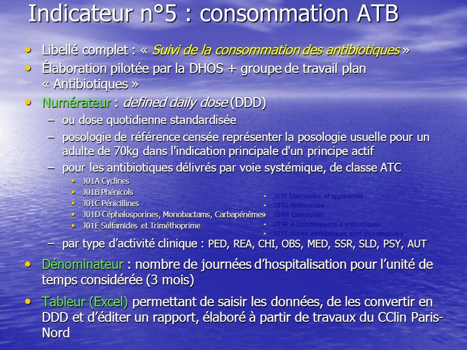 Indicateur n°5 : consommation ATB Libellé complet : « Suivi de la consommation des antibiotiques » Libellé complet : « Suivi de la consommation des an