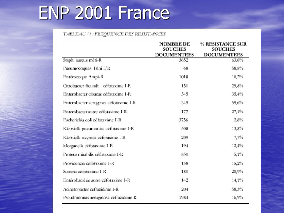 ENP 2001 France