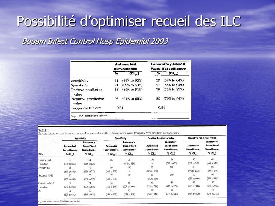 Possibilité doptimiser recueil des ILC Bouam Infect Control Hosp Epidemiol 2003