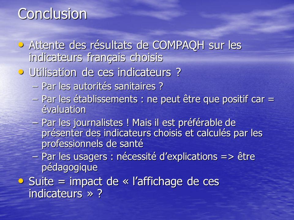 Conclusion Attente des résultats de COMPAQH sur les indicateurs français choisis Attente des résultats de COMPAQH sur les indicateurs français choisis Utilisation de ces indicateurs .