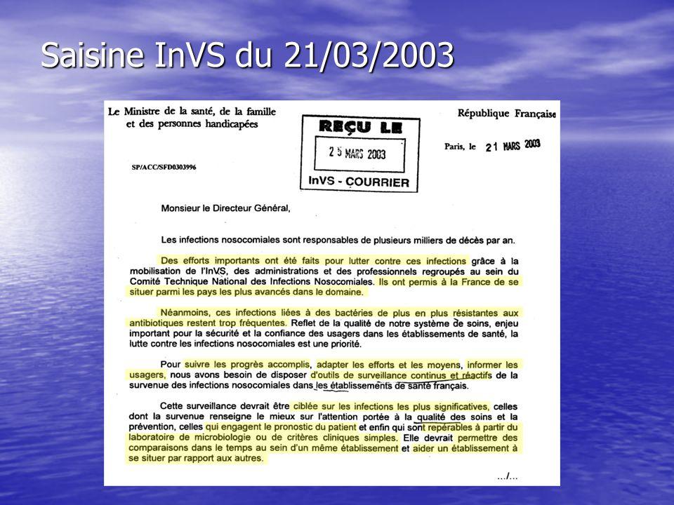 Saisine InVS du 21/03/2003