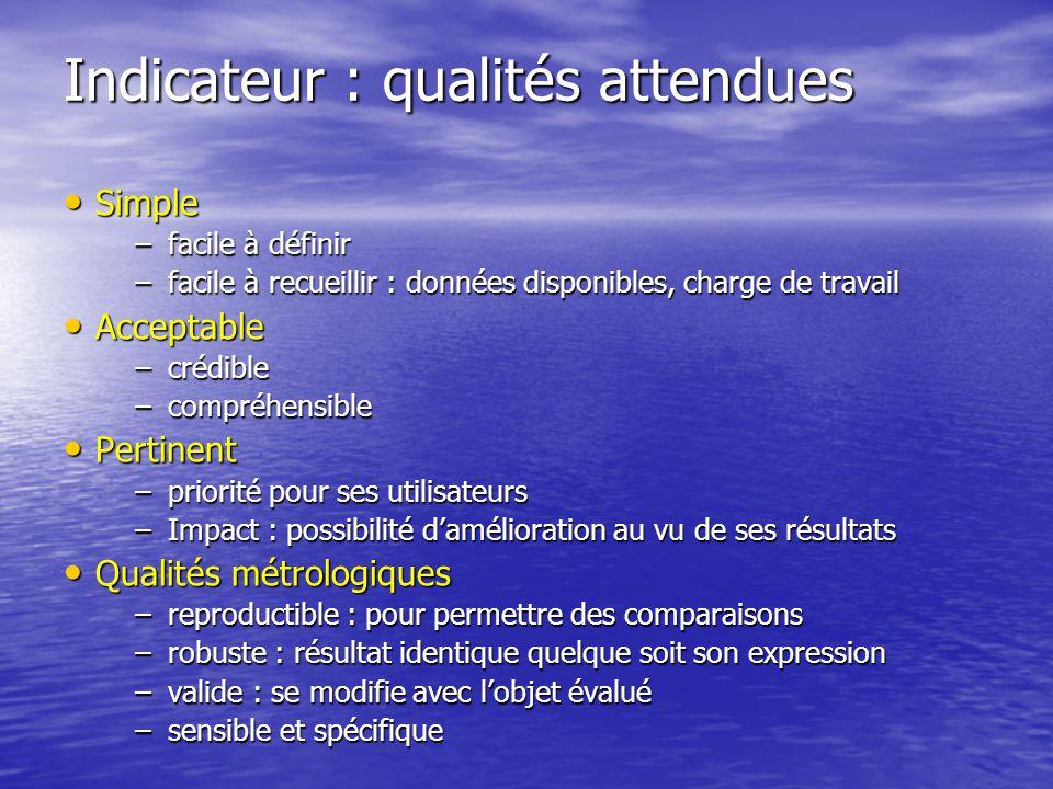 Indicateur : qualités attendues Simple Simple –facile à définir –facile à recueillir : données disponibles, charge de travail Acceptable Acceptable –c
