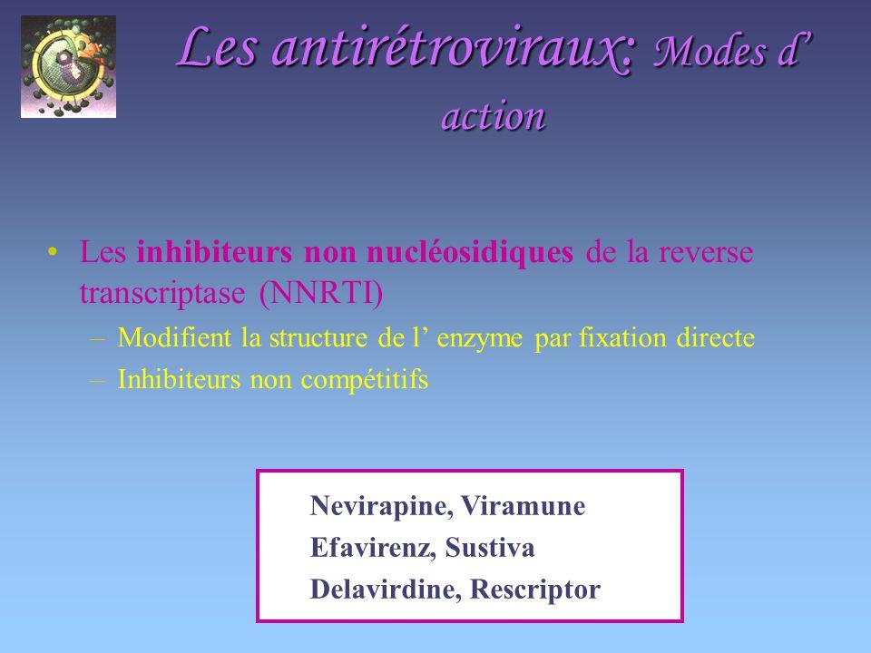 Les antirétroviraux: Modes d action Les inhibiteurs non nucléosidiques de la reverse transcriptase (NNRTI) –Modifient la structure de l enzyme par fixation directe –Inhibiteurs non compétitifs Nevirapine, Viramune Efavirenz, Sustiva Delavirdine, Rescriptor