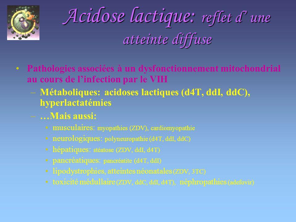 Acidose lactique: reflet d une atteinte diffuse Pathologies associées à un dysfonctionnement mitochondrial au cours de linfection par le VIH –Métaboliques: acidoses lactiques (d4T, ddI, ddC), hyperlactatémies –…Mais aussi: musculaires: myopathies (ZDV), cardiomyopathie neurologiques: polyneuropathie (d4T, ddI, ddC) hépatiques: stéatose (ZDV, ddI, d4T) pancréatiques: pancréatite (d4T, ddI) lipodystrophies, atteintes néonatales (ZDV, 3TC) toxicité médullaire (ZDV, ddC, ddI, d4T), néphropathies (adefovir)