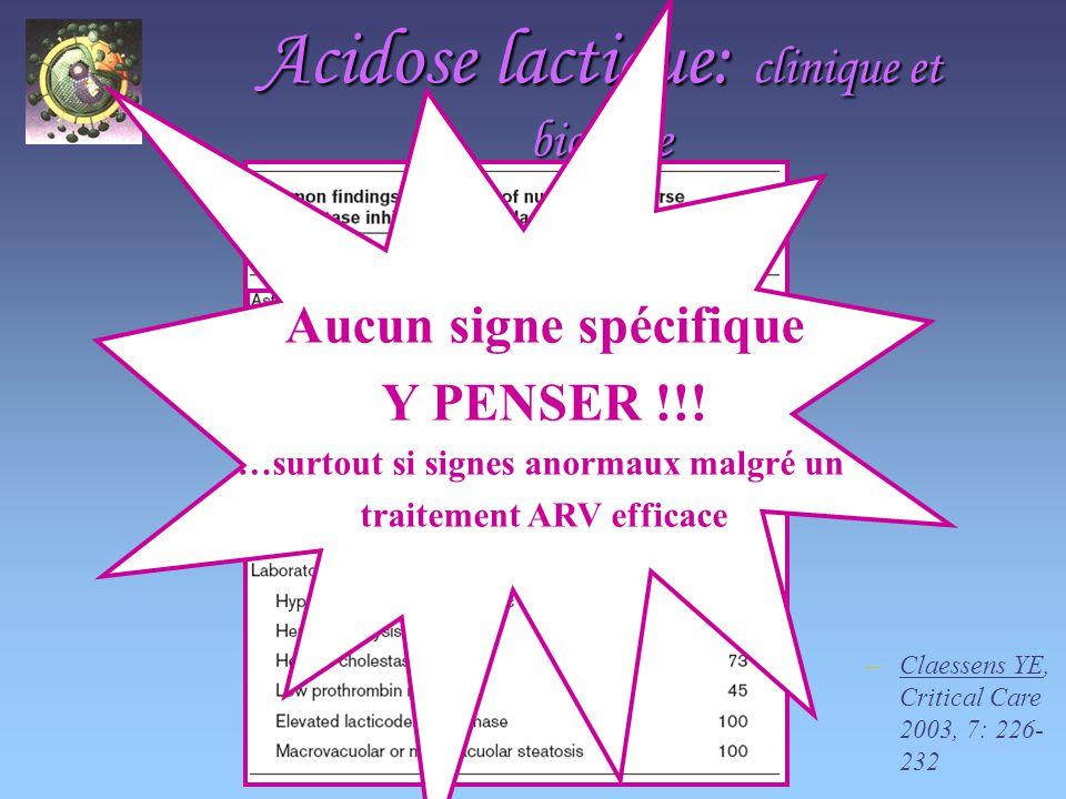 Acidose lactique: clinique et biologie Aucun signe spécifique Y PENSER !!.