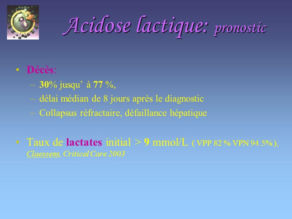 Acidose lactique: pronostic Décès: –30% jusqu à 77 %, –délai médian de 8 jours après le diagnostic –Collapsus réfractaire, défaillance hépatique Taux de lactates initial > 9 mmol/L ( VPP 82 % VPN 94.5% ), Claessens, Critical Care 2003