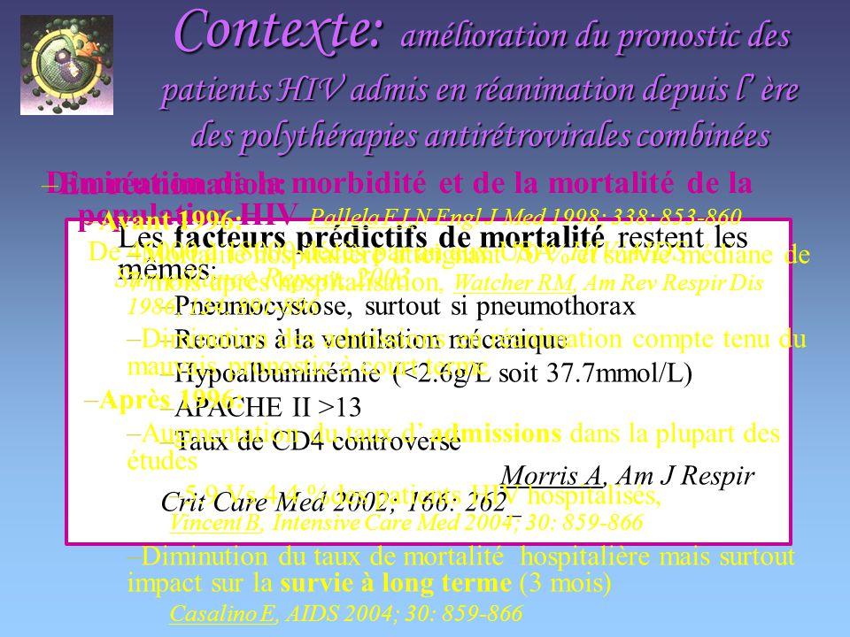 Contexte: amélioration du pronostic des patients HIV admis en réanimation depuis l ère des polythérapies antirétrovirales combinées Les facteurs prédictifs de mortalité restent les mêmes : –Pneumocystose, surtout si pneumothorax –Recours à la ventilation mécanique –Hypoalbuminémie (<2.6g/L soit 37.7mmol/L) –APACHE II >13 –Taux de CD4 controversé Morris A, Am J Respir Crit Care Med 2002; 166: 262_ Diminution de la morbidité et de la mortalité de la population HIV Pallela FJ,N Engl J Med 1998; 338: 853-860 De 45000 à 18000 décès par an aux USA HIV/AIDS Surveillance Report, 2003 –En réanimation: –Avant 1996: –Mortalité hospitalière atteignant 70 % et survie médiane de 7 mois après hospitalisation, Watcher RM, Am Rev Respir Dis 1986; 134: 891-896 –Diminution des admissions en réanimation compte tenu du mauvais pronostic à court terme –Après 1996: –Augmentation du taux d admissions dans la plupart des études –5.9 Vs 4.4 %des patients HIV hospitalisés, Vincent B, Intensive Care Med 2004; 30: 859-866 –Diminution du taux de mortalité hospitalière mais surtout impact sur la survie à long terme (3 mois) Casalino E, AIDS 2004; 30: 859-866