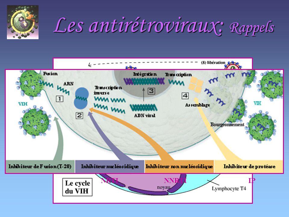 Les antirétroviraux: Rappels NRTINNRTIIP