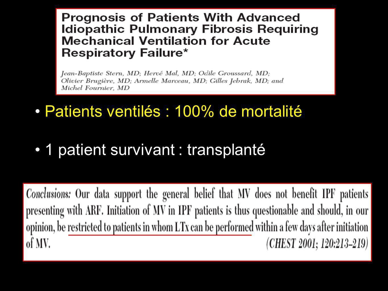 Patients ventilés : 100% de mortalité 1 patient survivant : transplanté