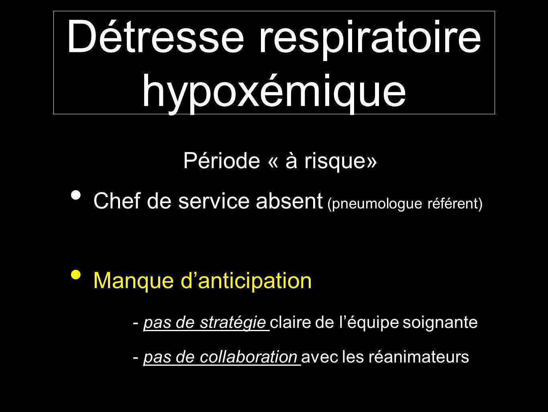 Détresse respiratoire hypoxémique Période « à risque» Chef de service absent (pneumologue référent) Manque danticipation - pas de stratégie claire de léquipe soignante - pas de collaboration avec les réanimateurs