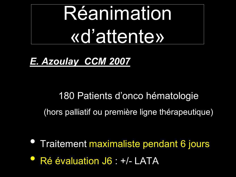 Réanimation «dattente» E. Azoulay CCM 2007 180 Patients donco hématologie (hors palliatif ou première ligne thérapeutique) Traitement maximaliste pend