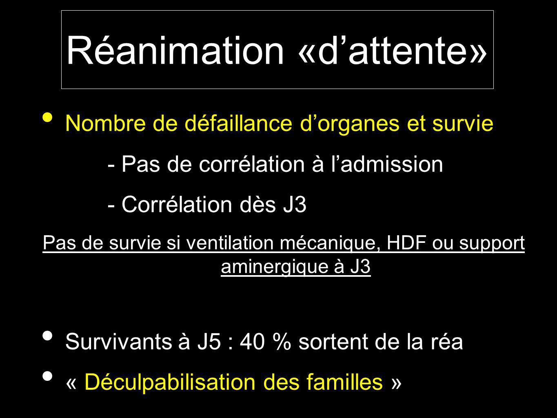 Nombre de défaillance dorganes et survie - Pas de corrélation à ladmission - Corrélation dès J3 Pas de survie si ventilation mécanique, HDF ou support aminergique à J3 Survivants à J5 : 40 % sortent de la réa « Déculpabilisation des familles » Réanimation «dattente»