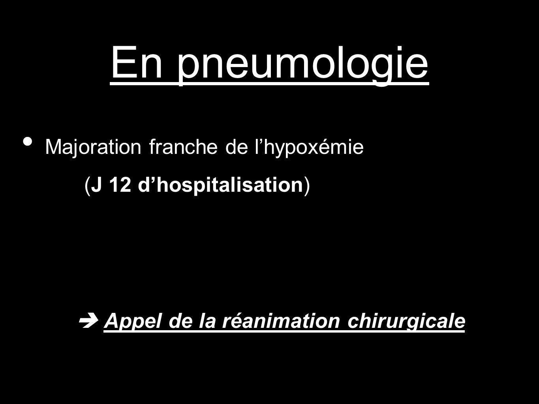 Avis interne de réa Polypnée sans signe de lutte Apyrexie GdS Sous 12 L/min PaO2 = 64 mmHg pH = 7.39 PaCO2 = 34 mmHg Biologie BNP 250 GB normaux Troponine normale
