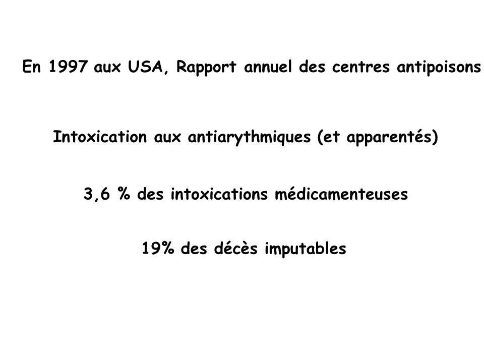 Spécificité liés inhibiteurs calciques Schoffstall, Ann Emerg Med 1991 ; 20 : 1104-8.