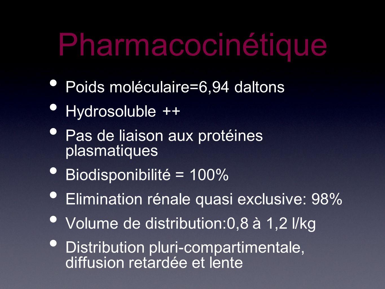 Pharmacocinétique Poids moléculaire=6,94 daltons Hydrosoluble ++ Pas de liaison aux protéines plasmatiques Biodisponibilité = 100% Elimination rénale