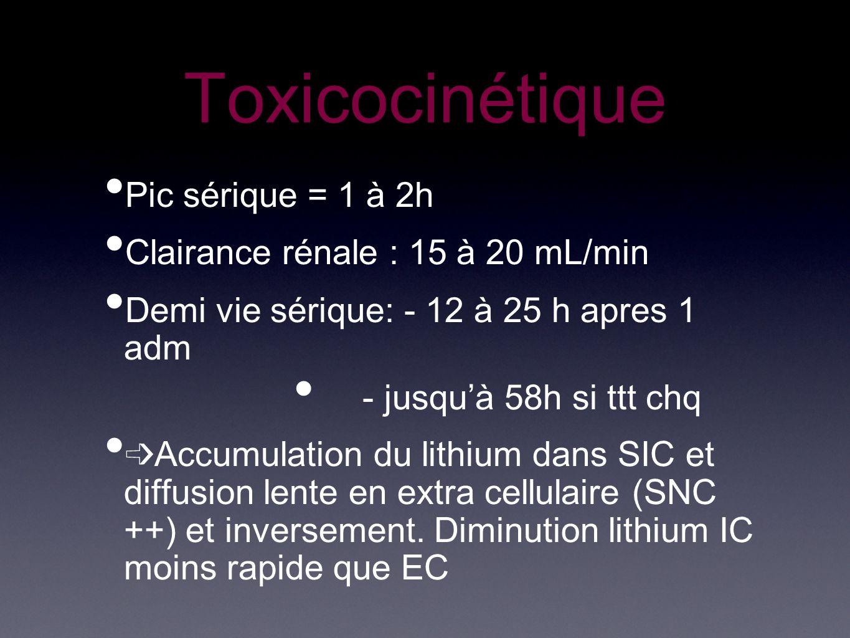 Toxicocinétique Pic sérique = 1 à 2h Clairance rénale : 15 à 20 mL/min Demi vie sérique: - 12 à 25 h apres 1 adm - jusquà 58h si ttt chq Accumulation