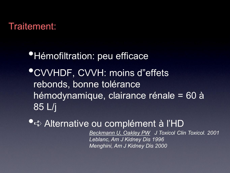 Hémofiltration: peu efficace CVVHDF, CVVH: moins deffets rebonds, bonne tolérance hémodynamique, clairance rénale = 60 à 85 L/j Alternative ou complém