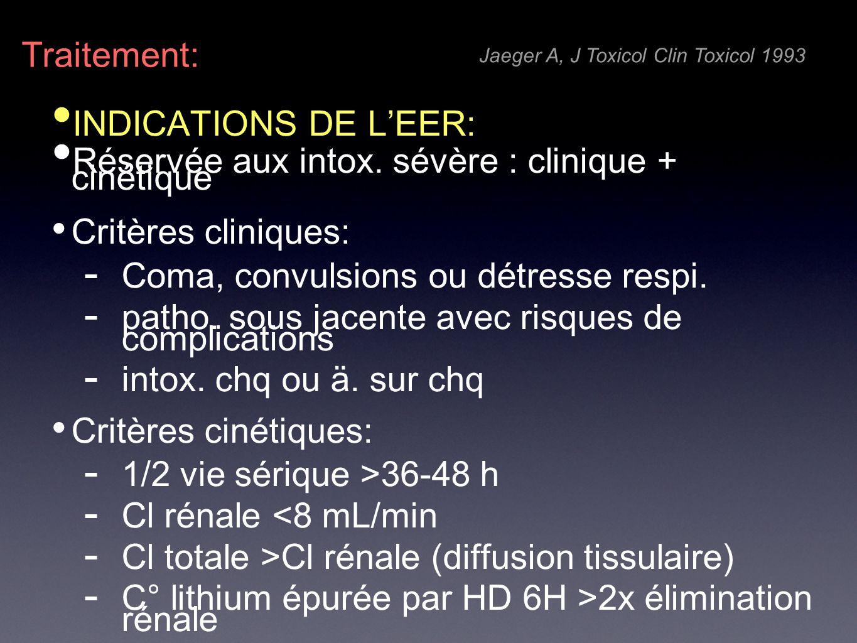 INDICATIONS DE LEER: Réservée aux intox. sévère : clinique + cinétique Critères cliniques: - Coma, convulsions ou détresse respi. - patho. sous jacent