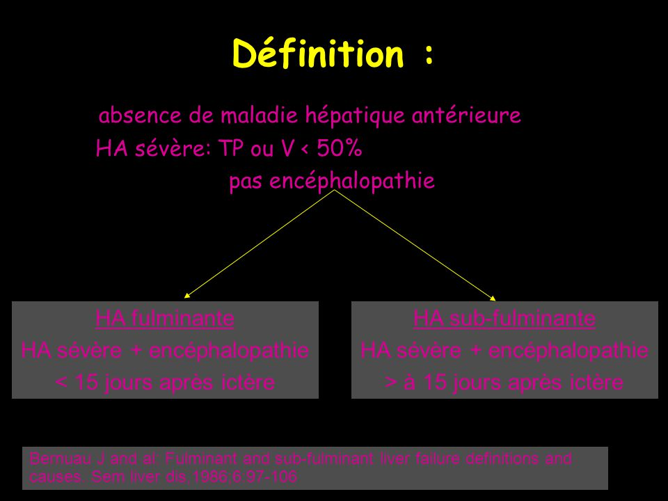 Epidémiologie: 150 cas par an en France Adulte jeune Mortalité: 80 % en absence de transplantation hépatique ( Tx H) 10 % des TxH en Europe