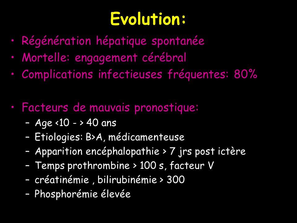 Nbreux essais dans maladies chroniques Novelli: 9 HF –Amélioration neuro, ammoniémie, bilirubine –3 survie sans TxH, TxH: 4/6 survivants Isoniemi: 26 HF: 13 toxiques, 12 inconnus –20/ 26 survécus –11 récupérations hépatiques: 8 toxiques –9/10 TxH survécus –Mars débuté prfs avant encéphalopathie