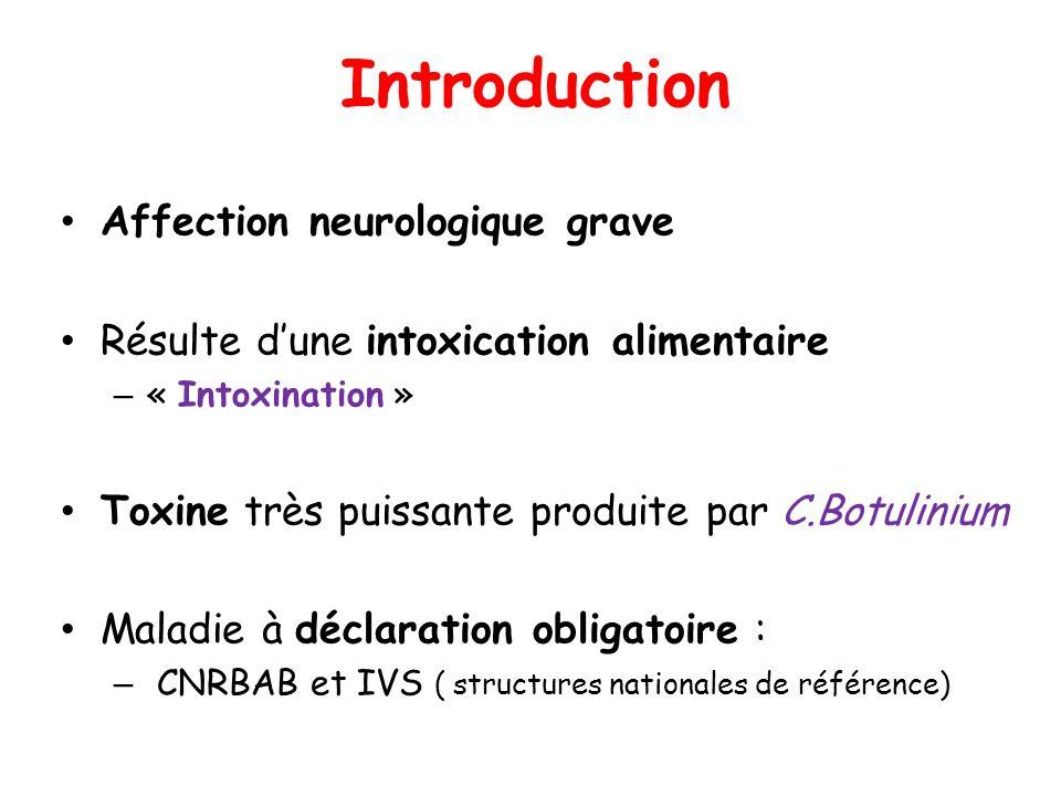 Introduction Affection neurologique grave Résulte dune intoxication alimentaire – « Intoxination » Toxine très puissante produite par C.Botulinium Mal