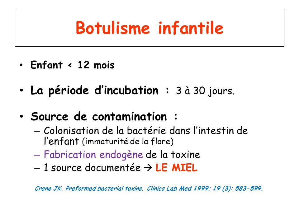 Botulisme infantile Enfant < 12 mois La période dincubation : 3 à 30 jours. Source de contamination : – Colonisation de la bactérie dans lintestin de