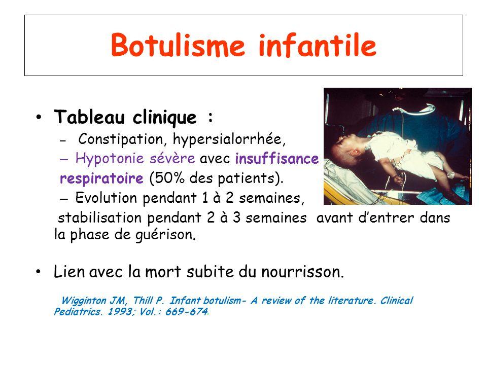 Botulisme infantile Tableau clinique : – Constipation, hypersialorrhée, – Hypotonie sévère avec insuffisance respiratoire (50% des patients). – Evolut