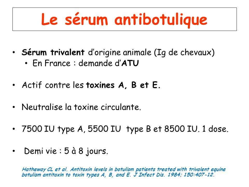 Le sérum antibotulique Sérum trivalent dorigine animale (Ig de chevaux) En France : demande dATU Actif contre les toxines A, B et E. Neutralise la tox