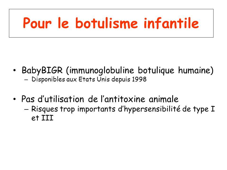 Pour le botulisme infantile BabyBIGR (immunoglobuline botulique humaine) – Disponibles aux Etats Unis depuis 1998 Pas dutilisation de lantitoxine anim