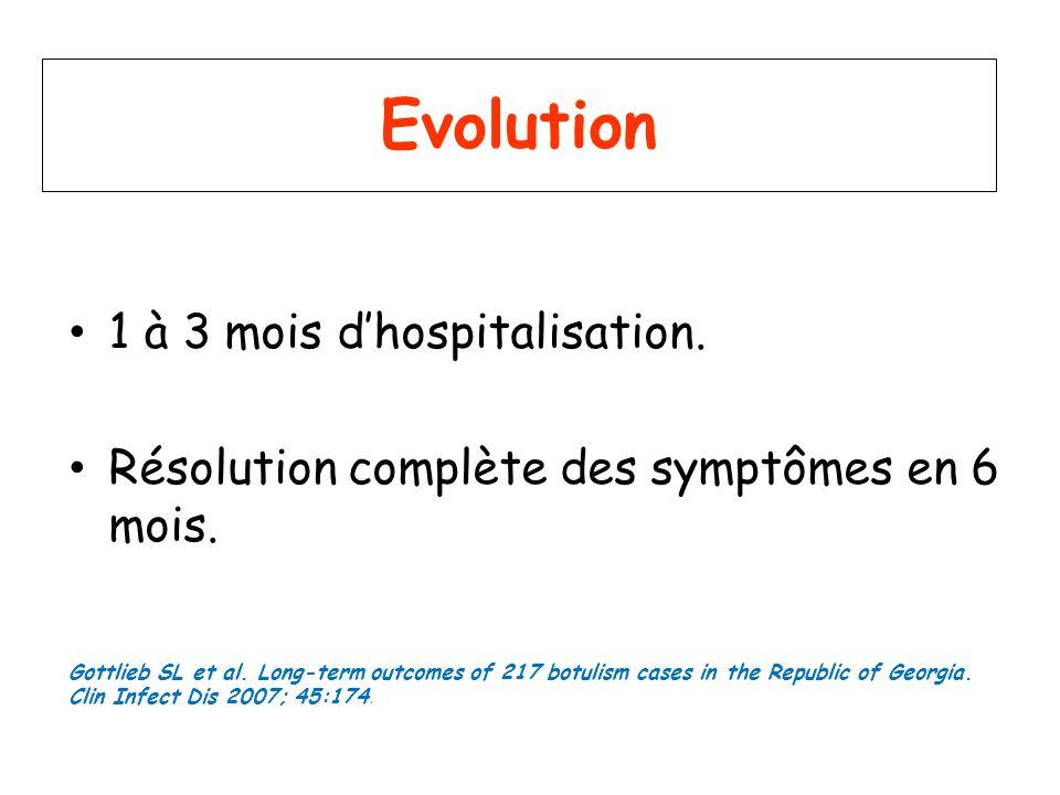 Evolution 1 à 3 mois dhospitalisation. Résolution complète des symptômes en 6 mois. Gottlieb SL et al. Long-term outcomes of 217 botulism cases in the