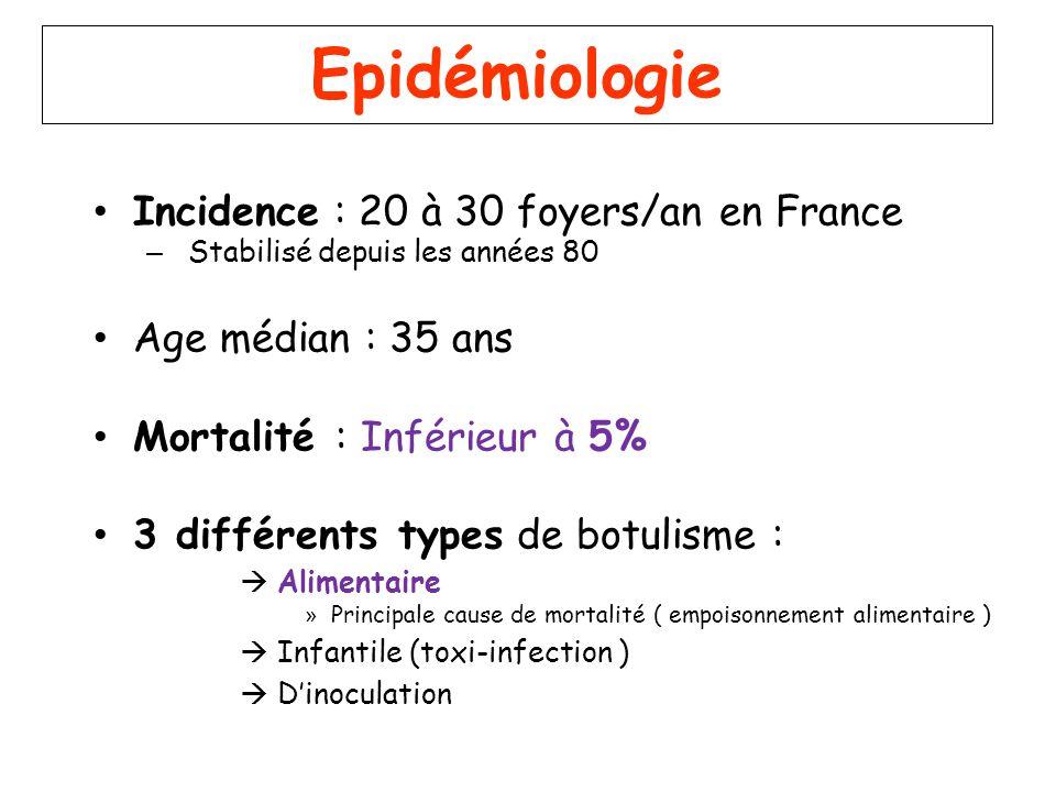 Epidémiologie Incidence : 20 à 30 foyers/an en France – Stabilisé depuis les années 80 Age médian : 35 ans Mortalité : Inférieur à 5% 3 différents typ