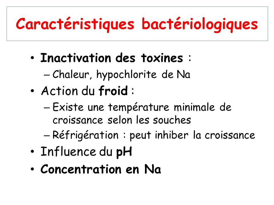 Caractéristiques bactériologiques Inactivation des toxines : – Chaleur, hypochlorite de Na Action du froid : – Existe une température minimale de croi