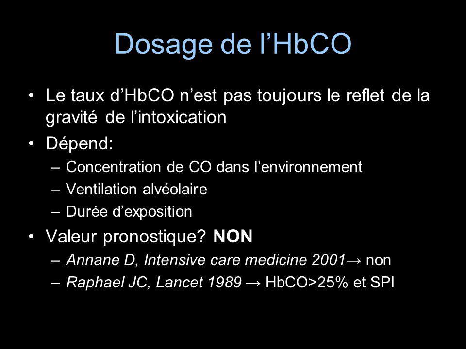 Dosage de lHbCO Le taux dHbCO nest pas toujours le reflet de la gravité de lintoxication Dépend: –Concentration de CO dans lenvironnement –Ventilation