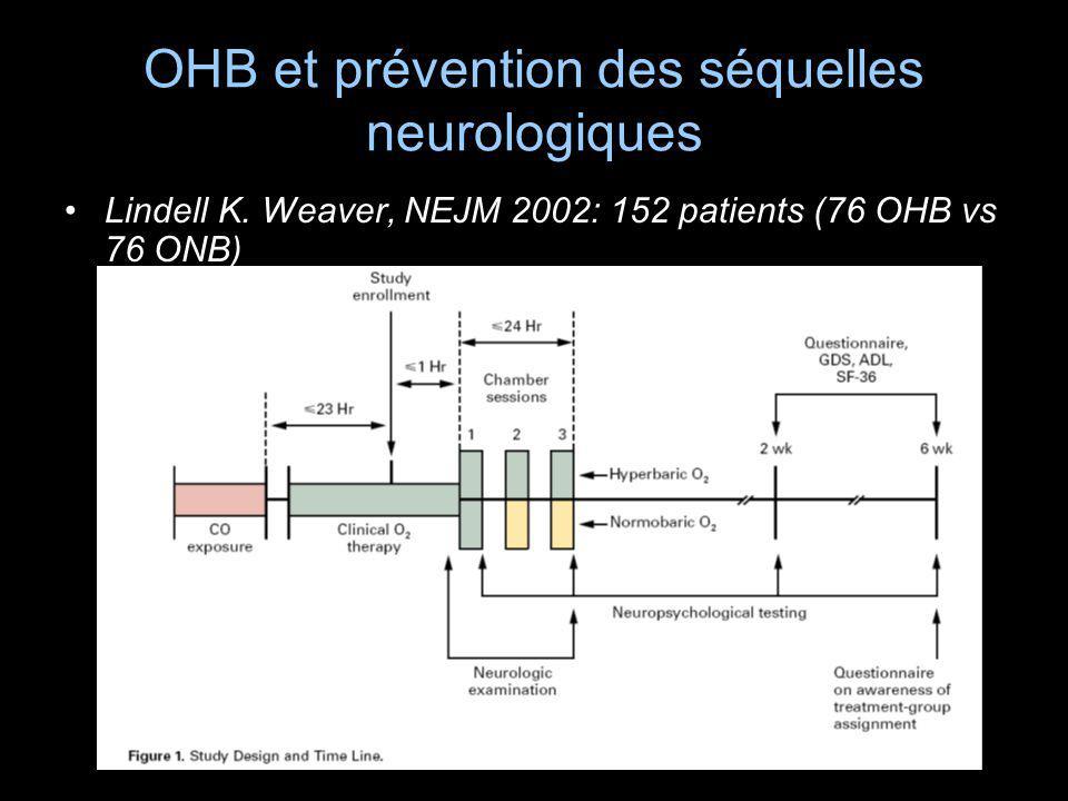 OHB et prévention des séquelles neurologiques Lindell K. Weaver, NEJM 2002: 152 patients (76 OHB vs 76 ONB)