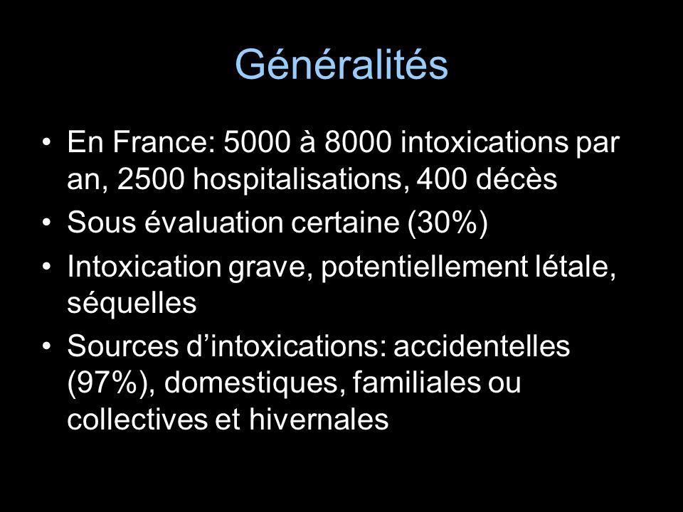 Généralités En France: 5000 à 8000 intoxications par an, 2500 hospitalisations, 400 décès Sous évaluation certaine (30%) Intoxication grave, potentiel