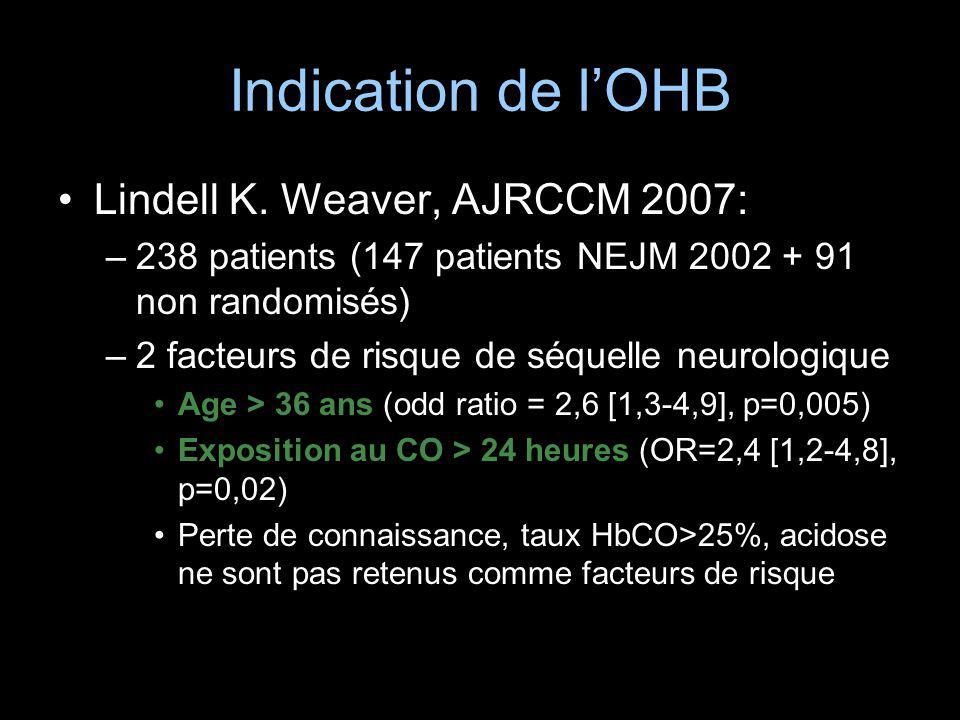 Indication de lOHB Lindell K. Weaver, AJRCCM 2007: –238 patients (147 patients NEJM 2002 + 91 non randomisés) –2 facteurs de risque de séquelle neurol
