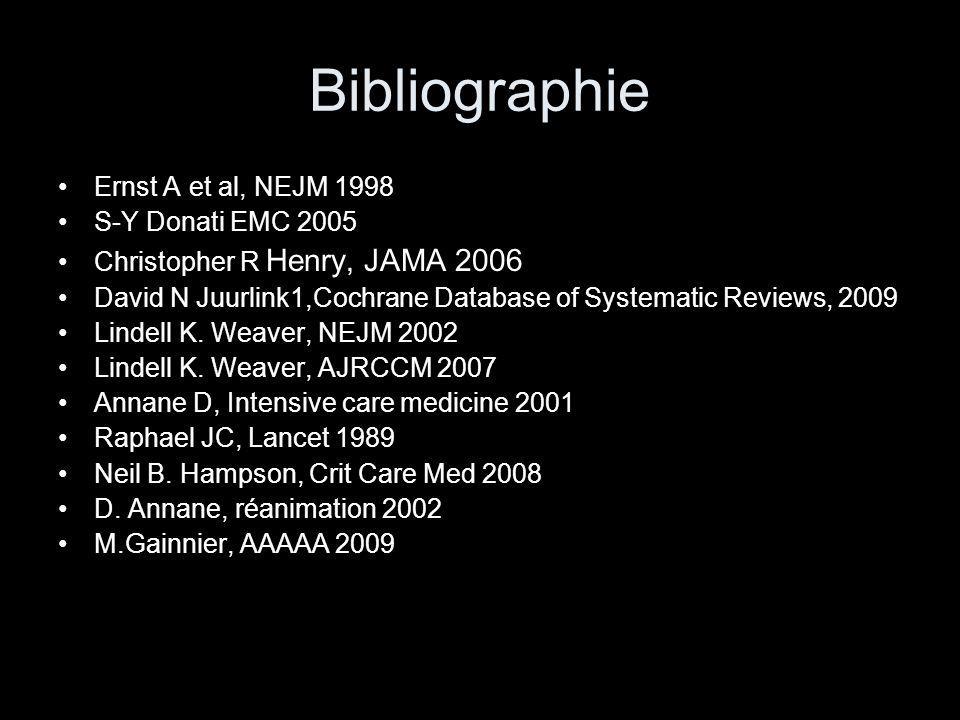 Bibliographie Ernst A et al, NEJM 1998 S-Y Donati EMC 2005 Christopher R Henry, JAMA 2006 David N Juurlink1,Cochrane Database of Systematic Reviews, 2
