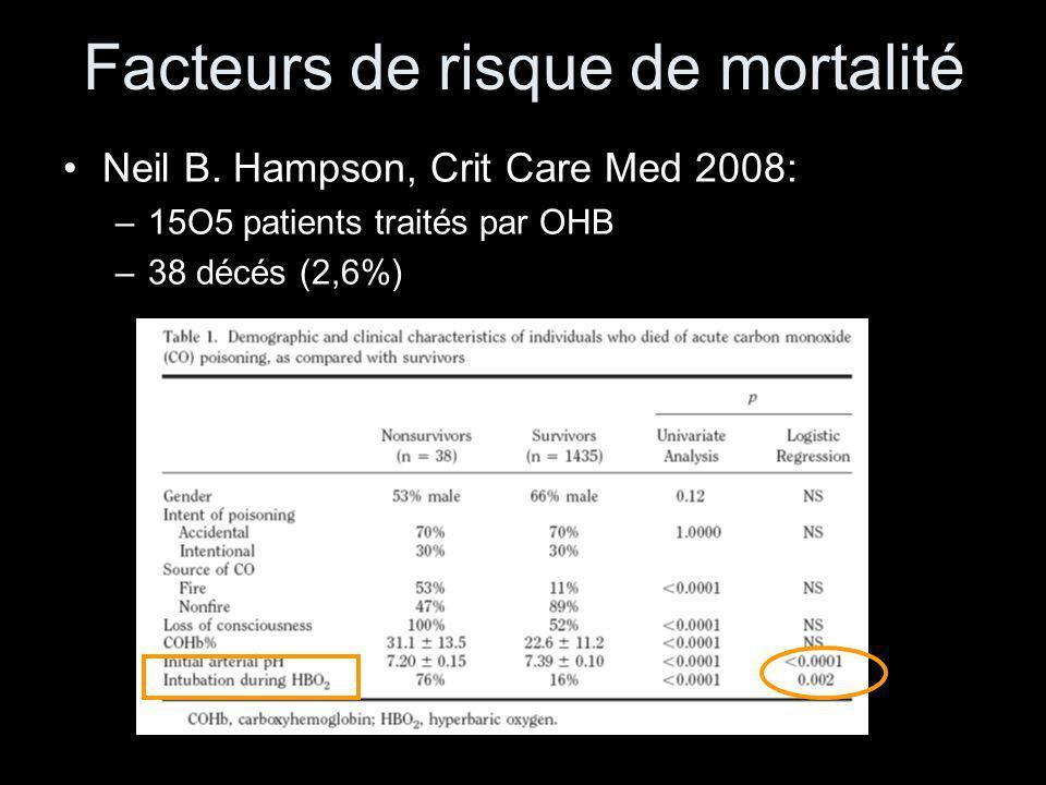 Facteurs de risque de mortalité Neil B. Hampson, Crit Care Med 2008: –15O5 patients traités par OHB –38 décés (2,6%)