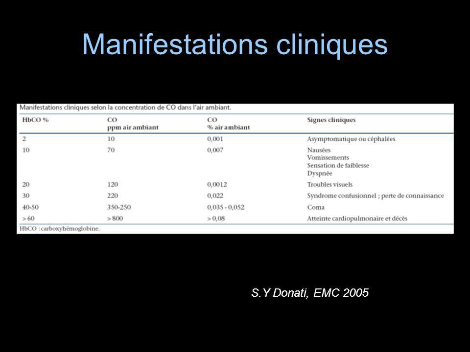 S.Y Donati, EMC 2005 Manifestations cliniques