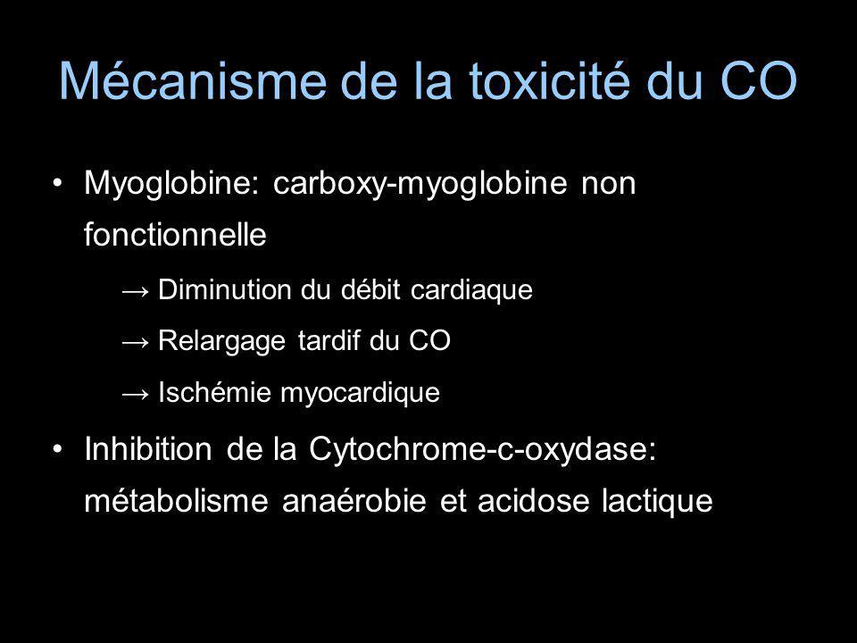 Mécanisme de la toxicité du CO Myoglobine: carboxy-myoglobine non fonctionnelle Diminution du débit cardiaque Relargage tardif du CO Ischémie myocardi