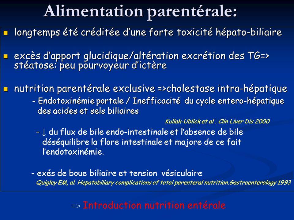 Alimentation parentérale: longtemps été créditée dune forte toxicité hépato-biliaire longtemps été créditée dune forte toxicité hépato-biliaire excès