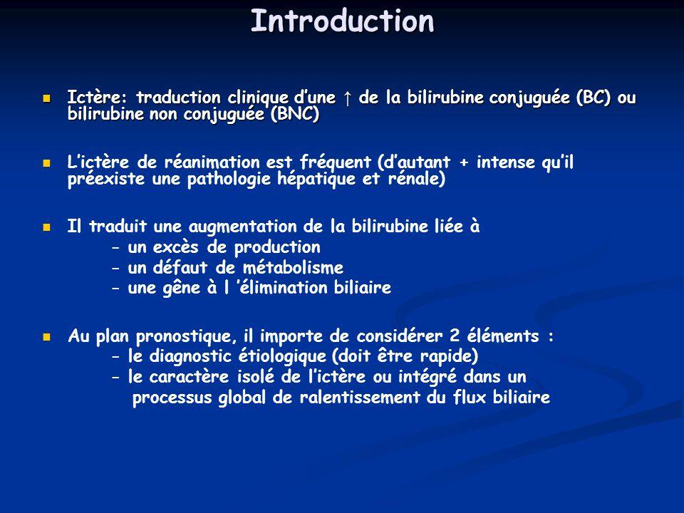 Introduction Ictère: traduction clinique dune de la bilirubine conjuguée (BC) ou bilirubine non conjuguée (BNC) Ictère: traduction clinique dune de la