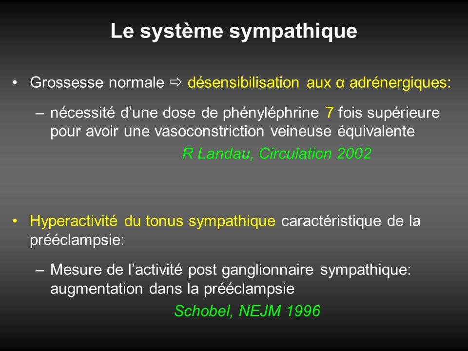 Le système sympathique Grossesse normale désensibilisation aux α adrénergiques: –nécessité dune dose de phényléphrine 7 fois supérieure pour avoir une