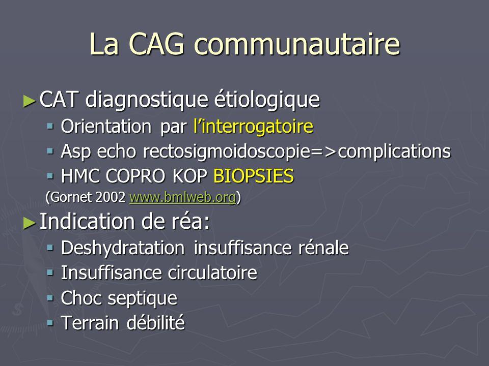 La CAG communautaire CAT diagnostique étiologique CAT diagnostique étiologique Orientation par linterrogatoire Orientation par linterrogatoire Asp ech