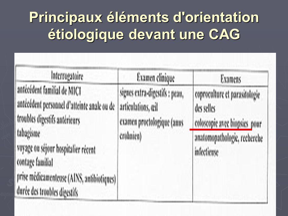 Principaux éléments d'orientation étiologique devant une CAG