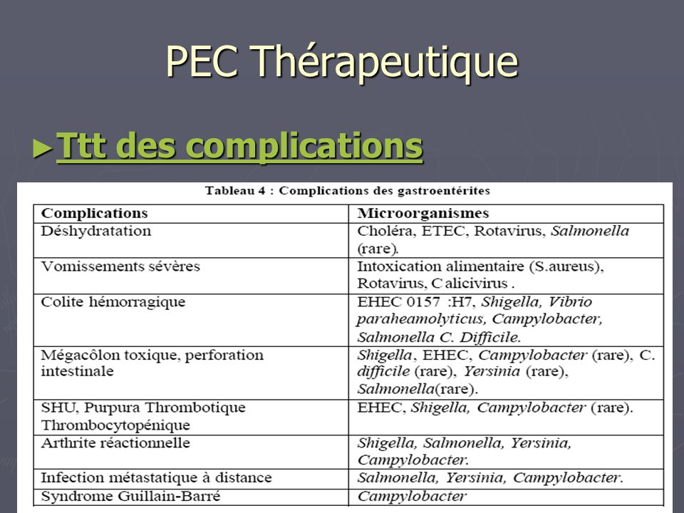 PEC Thérapeutique Ttt des complications Ttt des complications