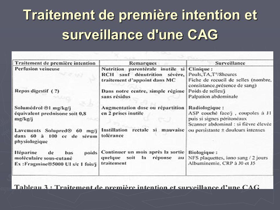 Traitement de première intention et surveillance d'une CAG