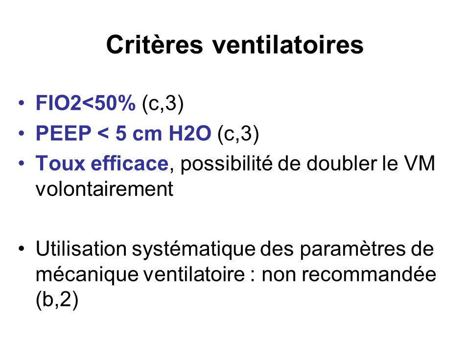 Critères ventilatoires FIO2<50% (c,3) PEEP < 5 cm H2O (c,3) Toux efficace, possibilité de doubler le VM volontairement Utilisation systématique des pa
